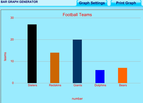 Bar Graph Maker : www.imgarcade.com - Online Image Arcade!